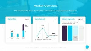 market overview for small mom and pop agencies and freelancers