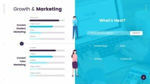 Growth & Marketing for Students and Tutors