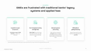 SMEs and traditional banks with their applied fees